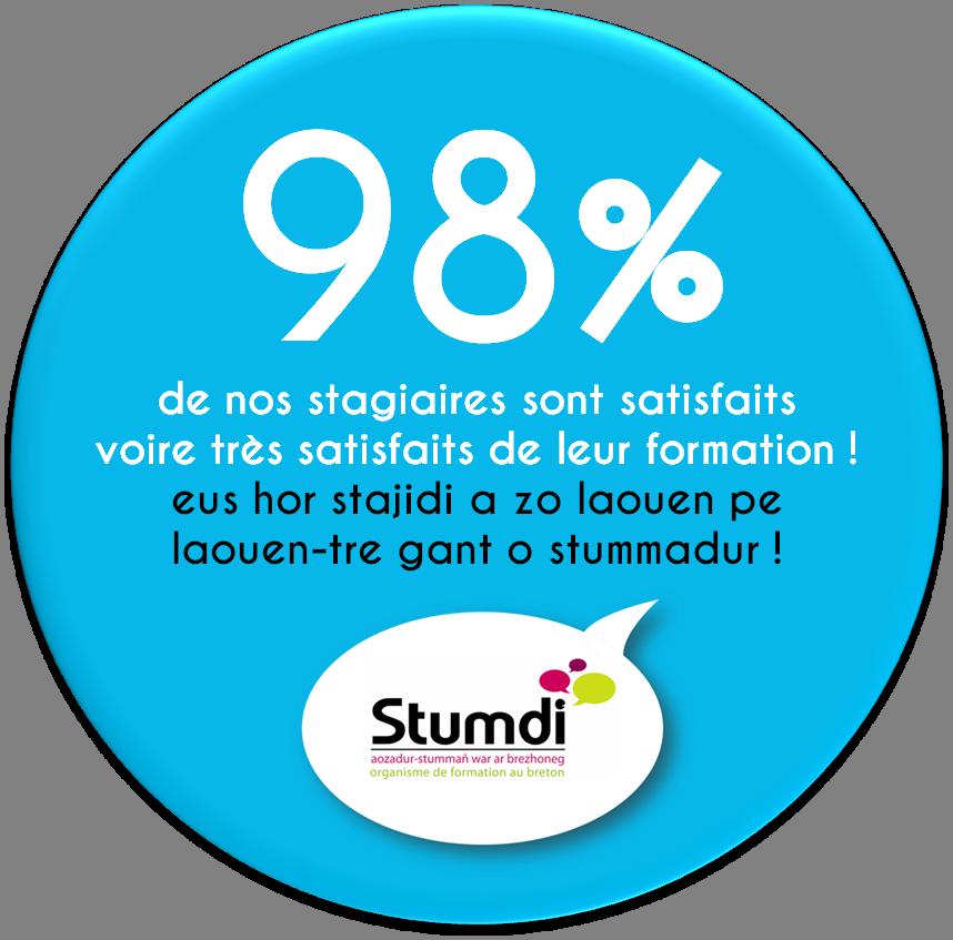Satisfaction - Stumdi Centre de formation en langue bretonne