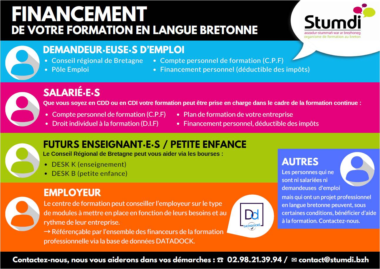 Financement - Stumdi Centre de formation en langue bretonne - DCL Breton
