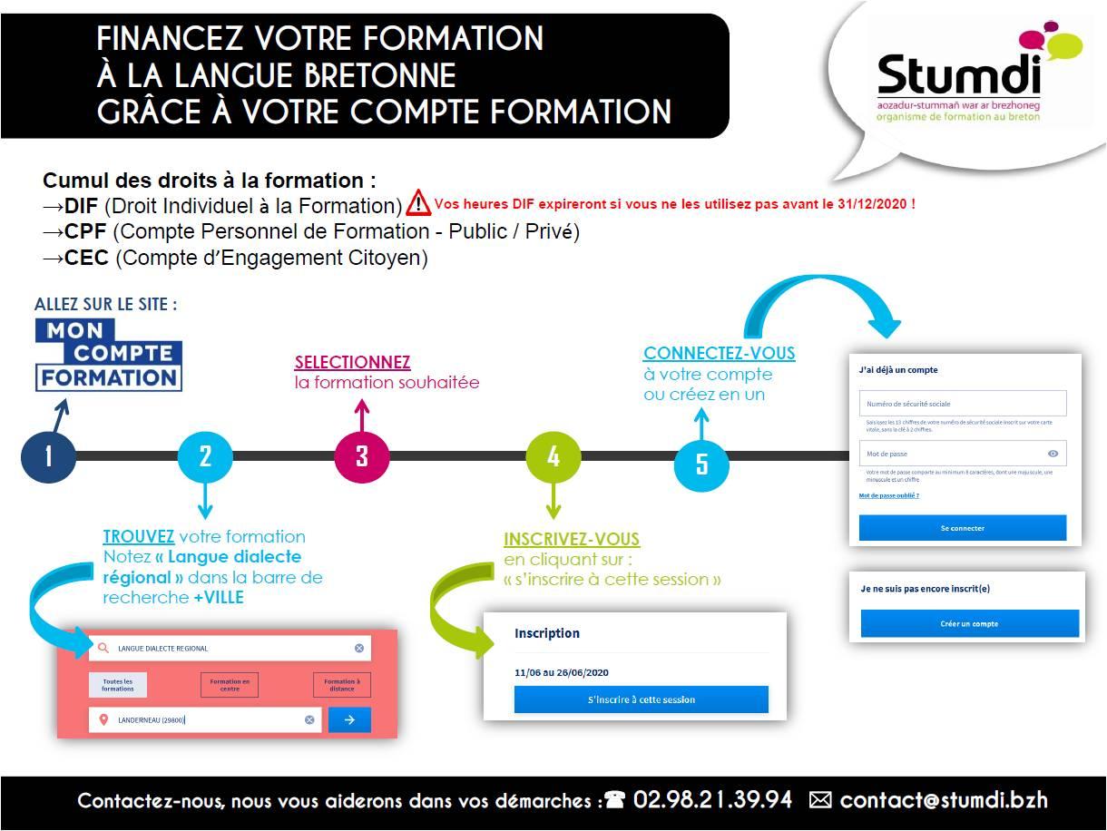Mon Compte Formation - Stumdi centre de formation en langue bretonne