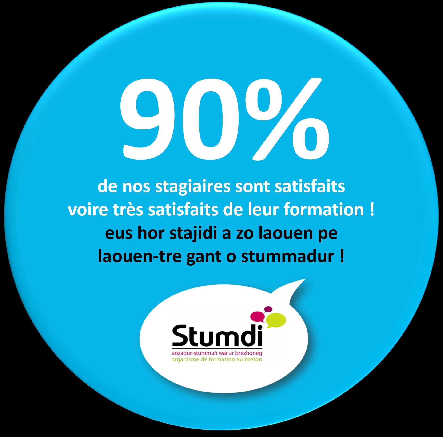 Stumdi centre de formation langue bretonne